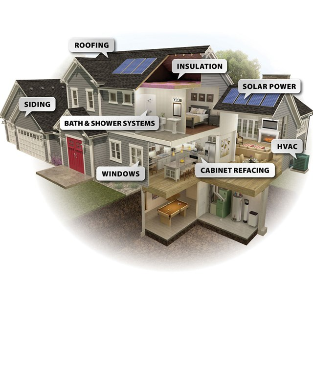 cut away house graphic with product callouts